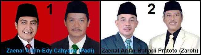Dua pasang calon Bupati dan wakil Bupati Kabupaten Magelang 2018