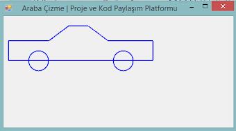 C# Graphics Sınıfı Araba Çizimi