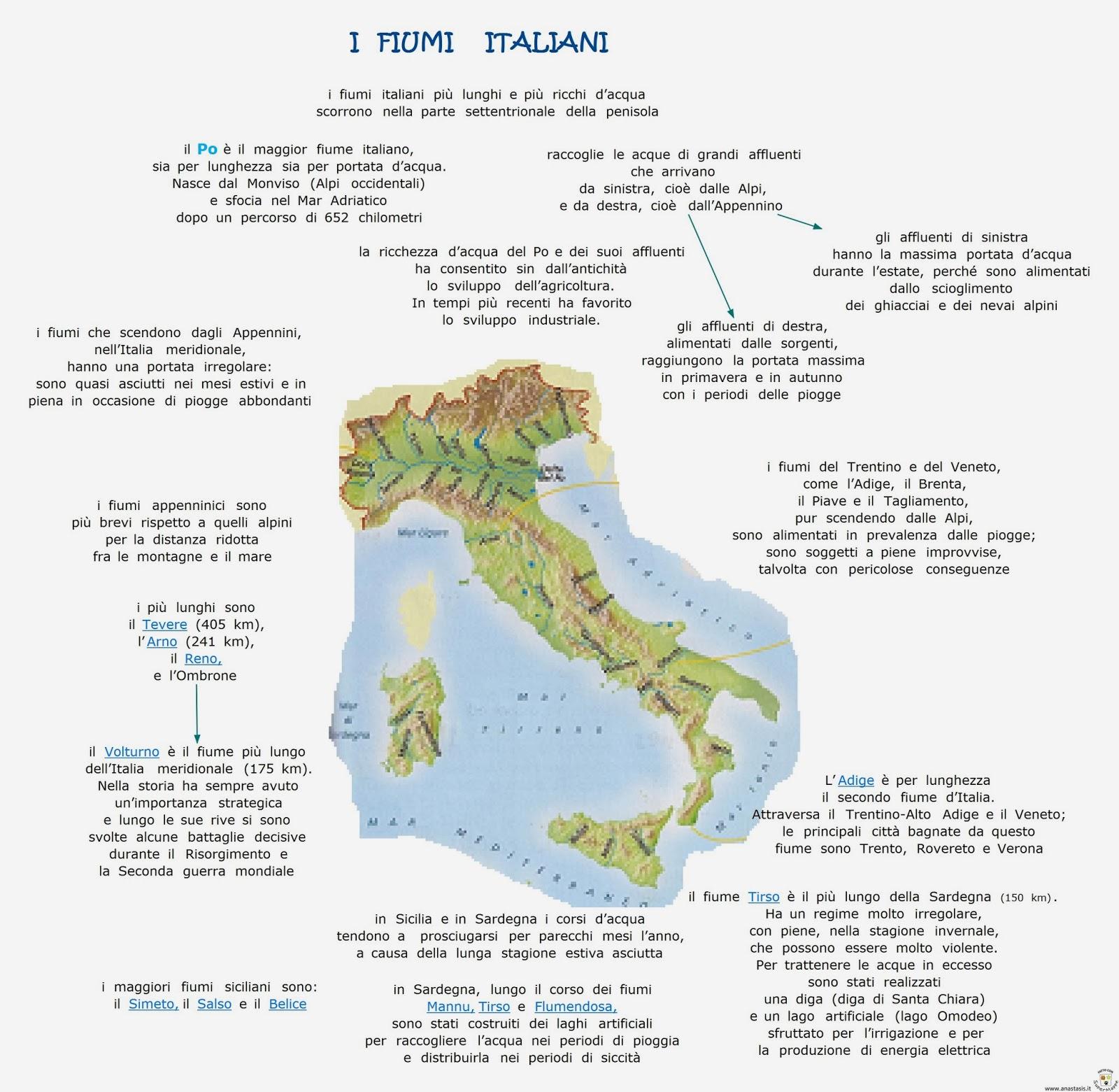 Cartina Dei Fiumi Del Nord Italia.Fiumi Italiani E Fiume Po Lessons Blendspace