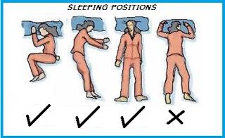 Gambar posisi cara tidur yang diamalkan oleh Rasulullah sollallahu alaihi wassalam dan juga cara tidur yang dibenci baginda.