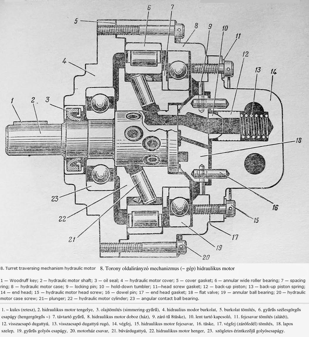 M48 Tank Diagram - House Wiring Diagram Symbols •