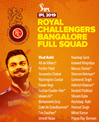 Royal Challengers Bangalore Squad for IPL 2019