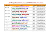 BPL Bangladesh Premier League 2019 Schedule & Time Table,bpl 2019 full schedule & time table,Bangladesh Premier League 2019 all teams,Bangladesh Premier League 2019 player list,team squad,full schedule,bangaldesh t20 cricket,match timming,place,score, Sylhet Sixers, Dhaka Dynamites, Rajshahi Kings, Rangpur Riders, Comilla Victorians, Khulna Titans, Chittagong Vikings, Bangladesh Premier League (BPL) 2019 Fixture,schedule,full fixture & time table,icc,2019 cricket time table,bpl 2019 schedule,2019 bpl fixture, BPL 2019 fixture,   2019 Bangladesh Premier League (BPL) Schedule & Time Table #BPL2019 #Schedule  Teams: Rangpur Riders, Chittagong Vikings, Dhaka Dynamites, Rajshahi Kings, Comilla Victorians, Sylhet Sixers, Khulna Titans  BPL 2019 Schedule