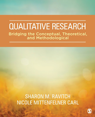 Qualitative Research: Bridging the Conceptual, Theoretical, and Methodological - Free Ebook Download