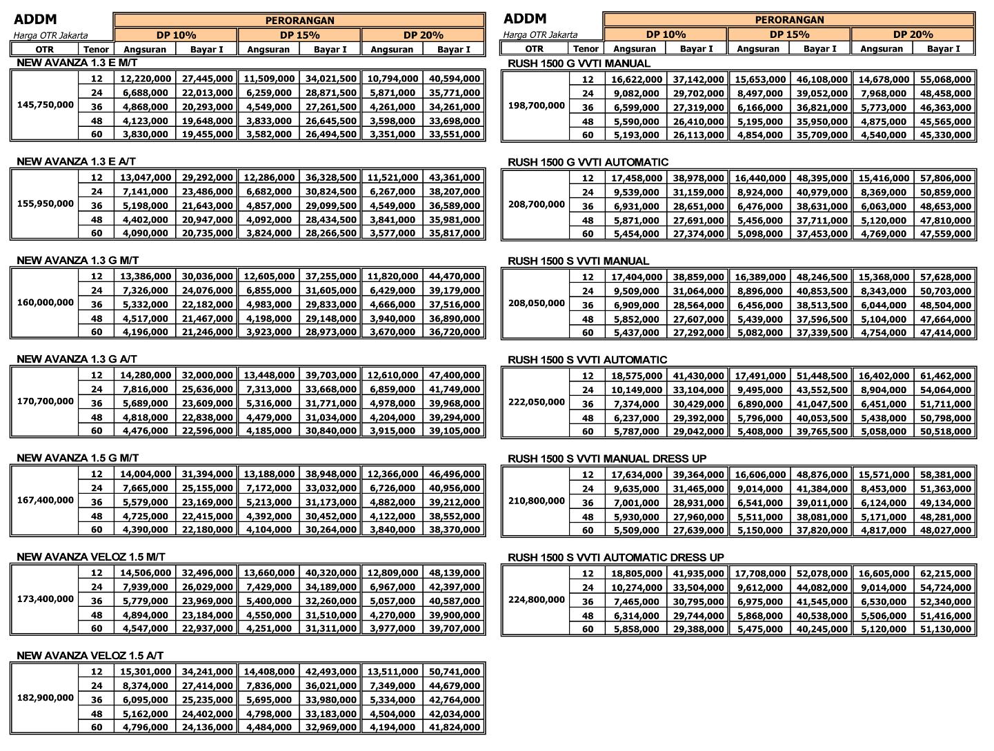Daftar Harga Sales Toyota Auto 2000