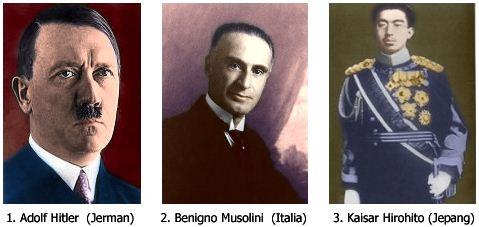 Tokoh-tokoh Pelopor Paham Fasisme