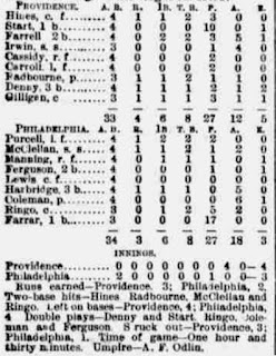 Philadelphia Phillies Baseball first ever box score, 5/1/1883 - from Philadelphia Inquirer