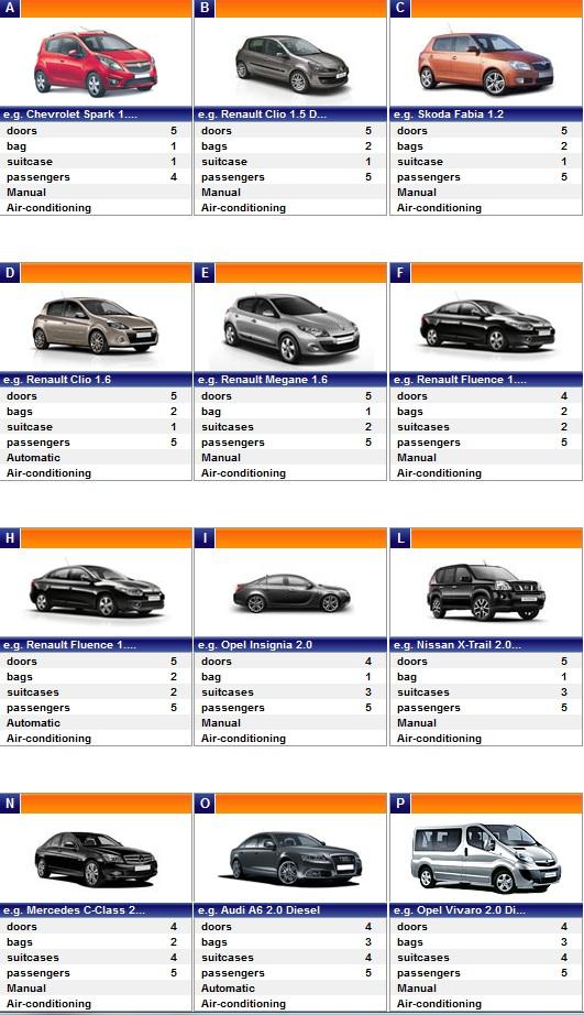 Budget Rental Car Models