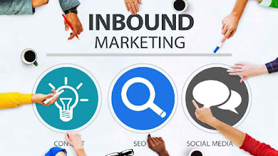 Inbound Marketing- Pros and Cons
