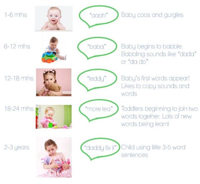 Ini 5 Stimulasi yang Wajib Dilakukan Orang Tua, Agar Anak Tidak Terlambat Bicara