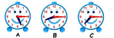 Membaca jam dalam Bahasa Inggris  quarter past