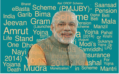 Programmes (Schemes and Yojnas) Launched by PM Narendra Modi Government