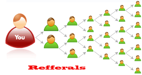 referrals - Keuntungan Bonus Referral di Situs DominoQQ