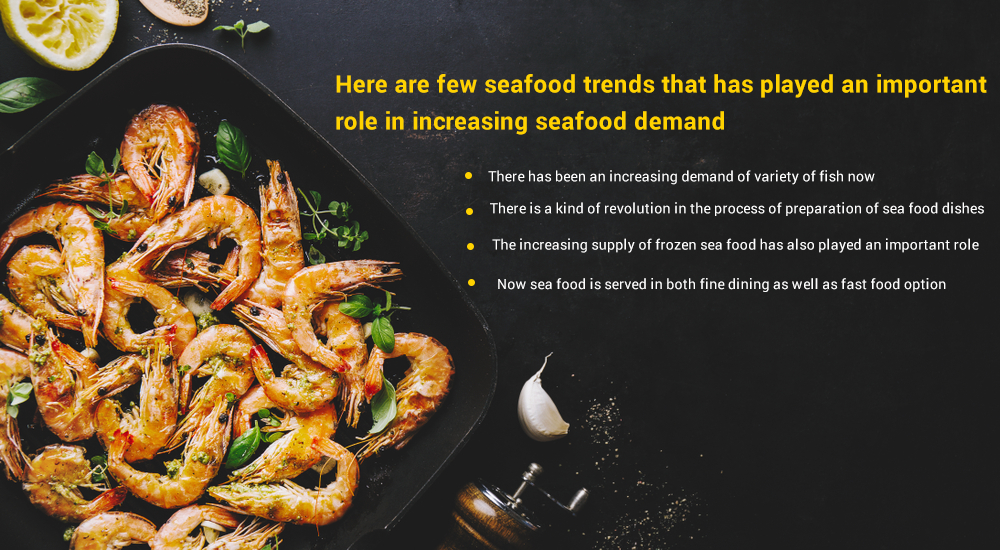 New Seafood Trends