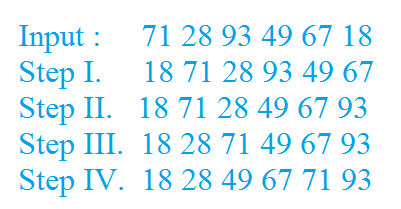 Left Right Arrangement of Numbers