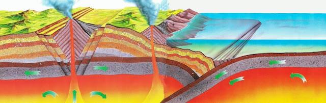 البراكين و الزلازل