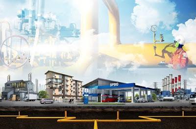 Anak Perusahaan Gas Negara PGN