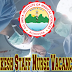 Aiims Rishikesh Nursing Officer Recruitment Notification Announced