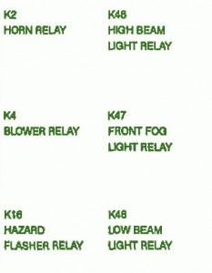 fuse box bmw 318i 1995 diagram