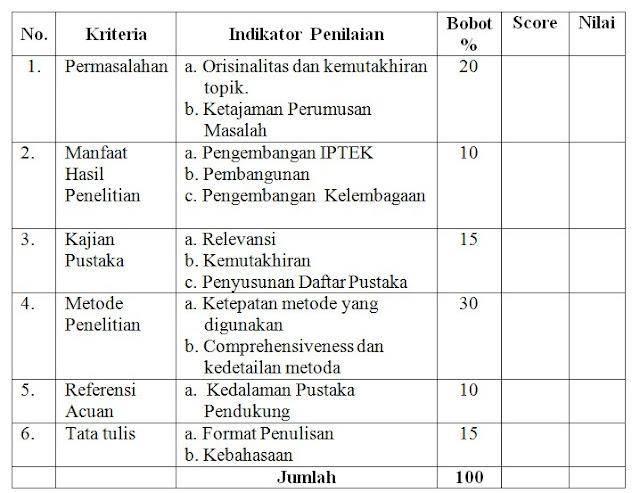 Kriteria Penilaian Seminar Proposal Skripsi/Tugas Akhir