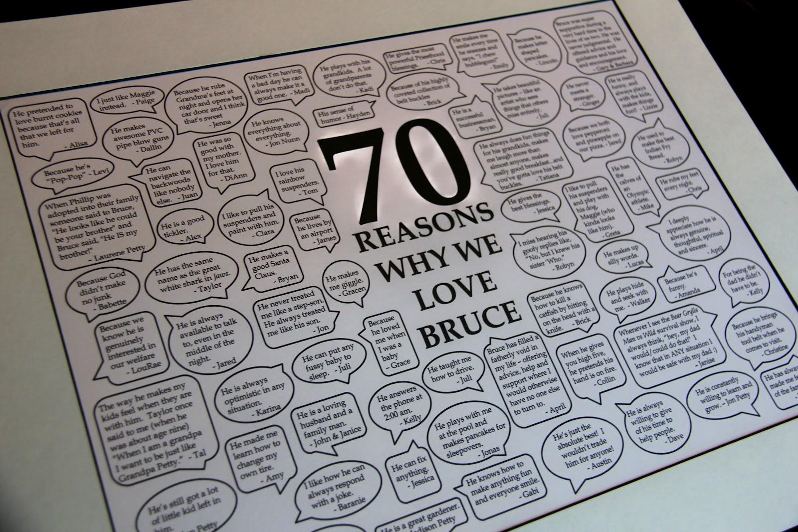 gift ideas for 70th birthday mum ltt
