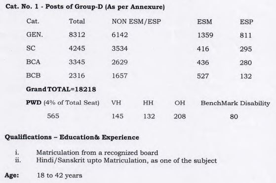 image : Haryana Group D Recruitment 2018 : 18218 Posts (HSSC Advt. No. 4/2018) @ Haryana-Education-News.com