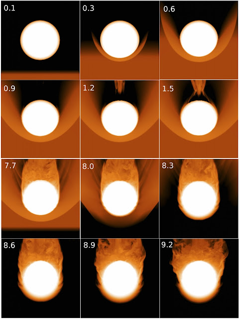 A sequence of snap shots based on a simulation of a red giant entering and exiting a clump in a fragmenting accretion disk. In this case, it takes 4 days for the star to travel through the clump (each .1 unit of time is approximately 1 hour). Credit: gatech.edu