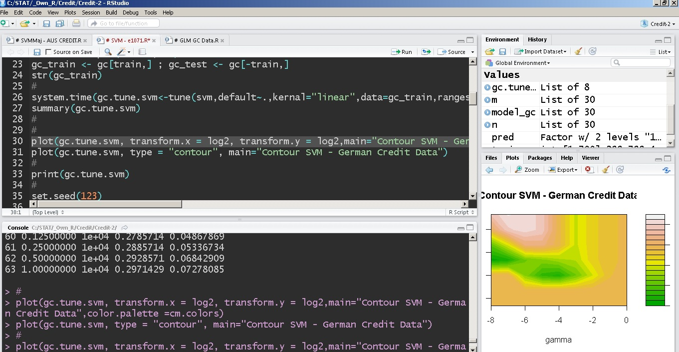 Data Science with R and Python: Retail Credit Scoring - the