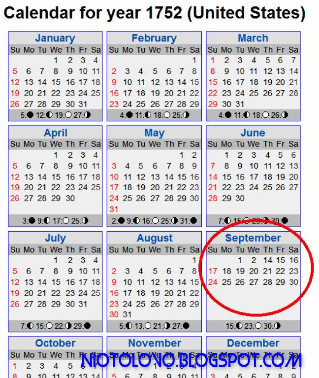 "Gregorian Calendar Weekday From Julian To Gregorian Calendar Time And Date Search Results For ""kalender 1752"" – Calendar 2015"