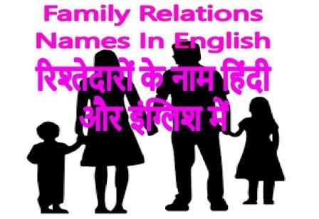 Family Relations Names In English - रिश्तेदारों के नाम हिंदी और इंग्लिश में