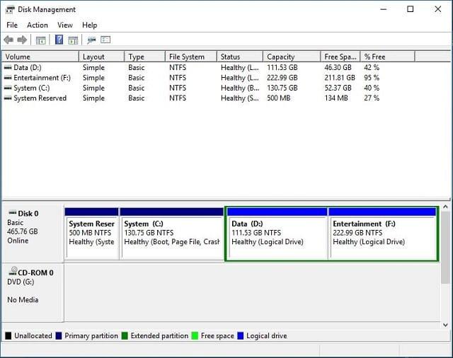 Cara Mengganti Huruf Partisi Hardisk pada Windows 2