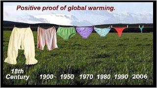 Prova positiva do alerta da aquecimento global.