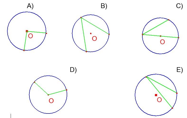 Aprendamos Matemáticas: Hablemos de ángulos inscritos y ángulos ...