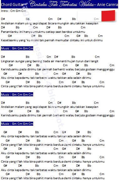 Anie Carera Cintaku Tak Terbatas Waktu Lirik : carera, cintaku, terbatas, waktu, lirik, Chord, Gitar, Kempot, Cinta, Terbatas, Waktu, Kenangan