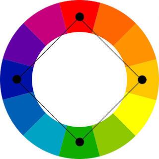 Cores quadradas no círculo cromático