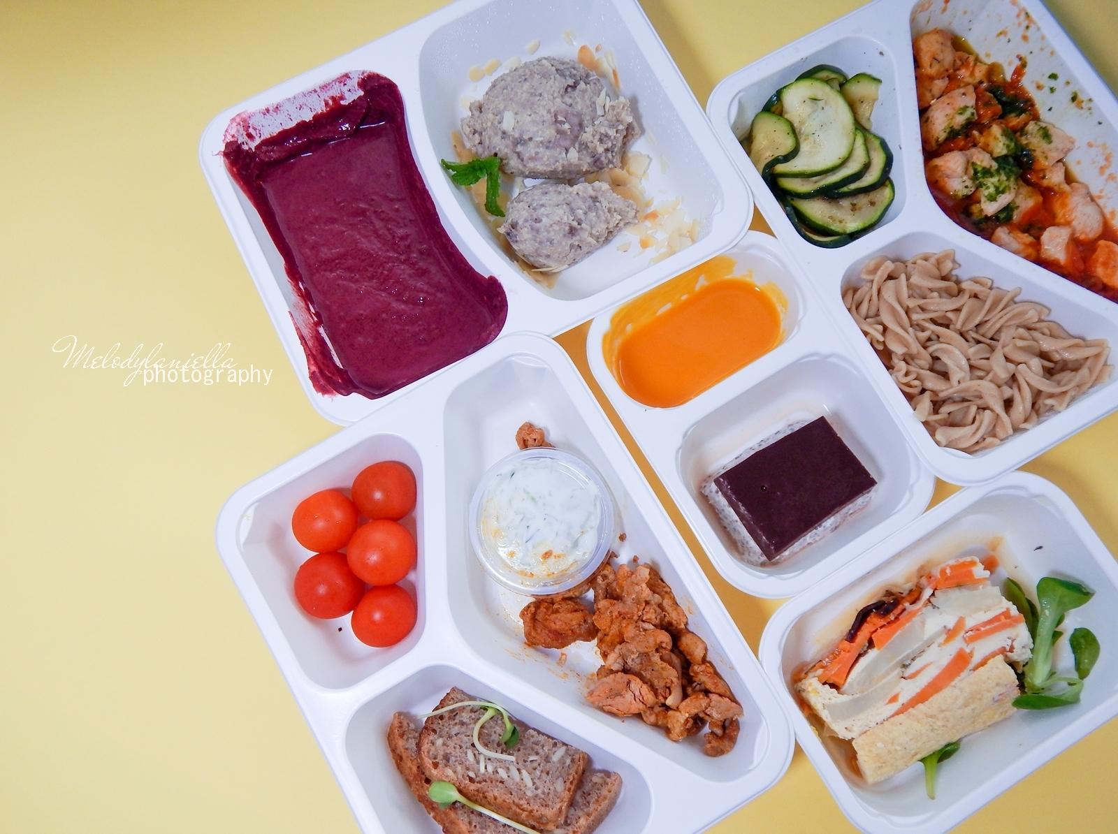 011 cateromarket dieta pudełkowa catering dietetyczny dieta jak przejść na dietę catering z dowozem do domu dieta kalorie melodylaniella dieta na cały dzień jedzenie na cały dzień catering do domu