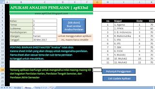 aplikasi analisis penilaian kurikulm 2013