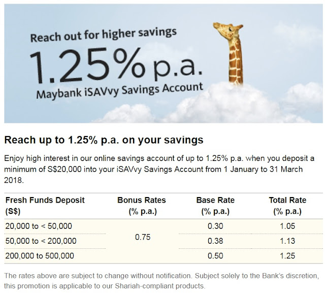 Maybank forex rate singapore