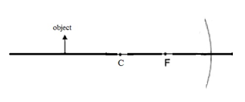 Jacobs Physics: Ray diagram practice sheet