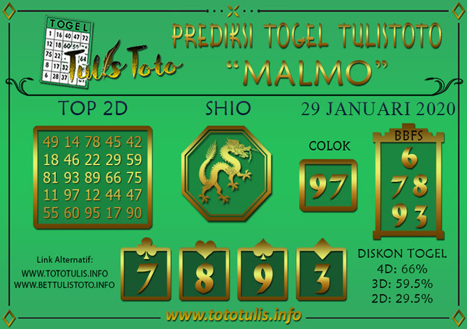 Prediksi Togel MALMO TULISTOTO 29 JANUARI 2020