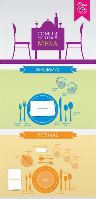 Mesa formal, informal