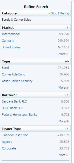 Databaser: on financial databases: Bond types, WRDS and Datastream