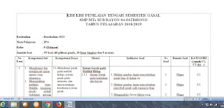Kisi PTS & UTS Gasal IPA SMP 2018/2019