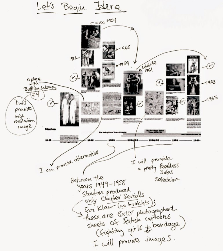 Eric Stanton Timeline Corrections by Richard Perez