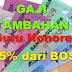 Penyebab Guru Honorer Gagal Mendapatkan Tambahan Penghasilan dari BOS