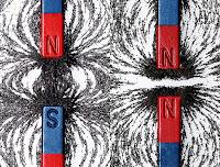Mıknatıslarda kutup etkileşimlerinin demir tozuyla gösterimi