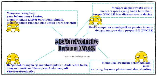 bemoreproductive bersama xwork