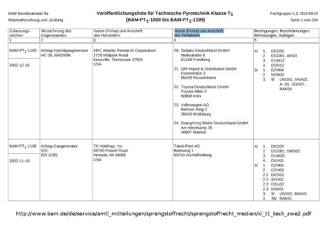 Downloadhelper registration code generator