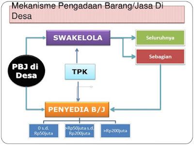 pbj_desa