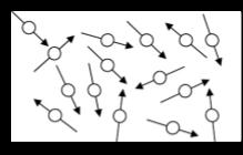 arah-domain-bahan-paramagnetik